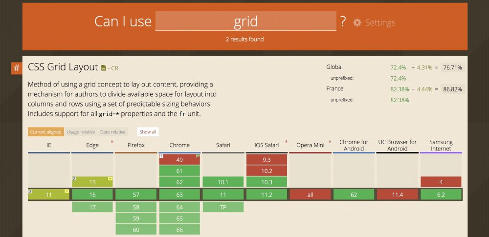 Can I Use CSS Grid