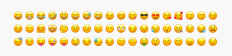 La prise en charge des emojis dans WordPress nécessite des requêtes HTTP supplémentaires